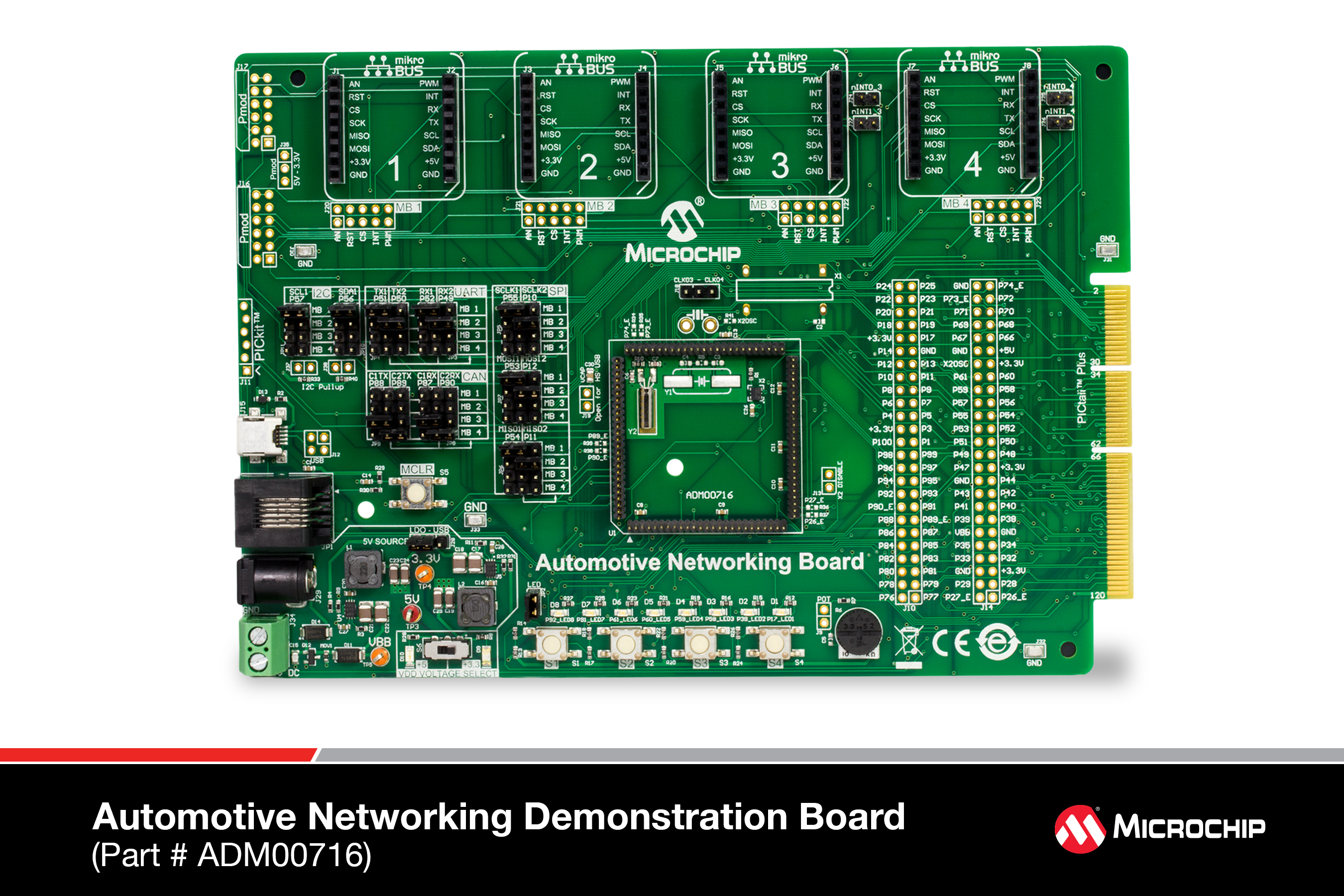 Automotive Networking Development Board