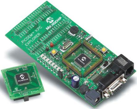 PICDEM HPC Explorer Board